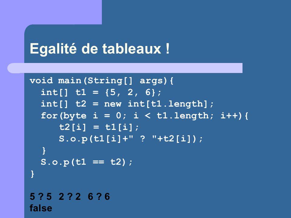 Egalité de tableaux ! void main(String[] args){ int[] t1 = {5, 2, 6};